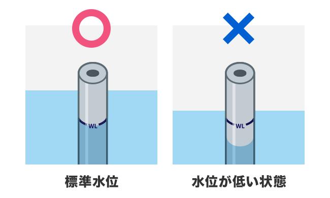 オーバーフロー管の標準水位